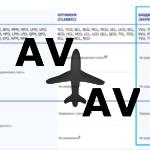 Невозвратные авиабилеты: что нужно знать
